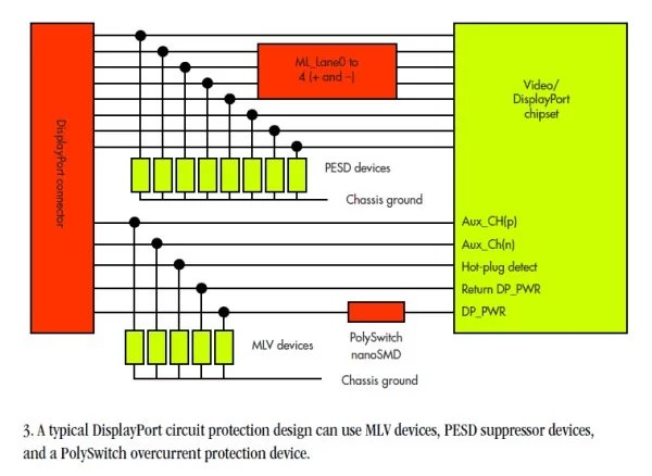 Novel protection blocks transients on HDMI -Use Arduino for Projects