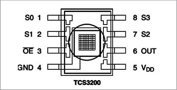 tcs230tcs3200moduleboardwiringdiagram