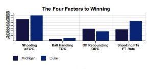 StatSheet.com_-The-ultimate-source-for-College-Basketball,-College-Football,-NFL,-MLB,-and-NBA---2013-12-03_15.19.36