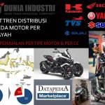 Riset Tren Distribusi Sepeda Motor Per Wilayah (Data Penjualan Per Tipe Per CC Mesin)