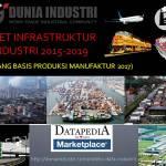 Riset Infrastruktur Industri 2015-2019 (Peluang Basis Produksi Manufaktur 2017)
