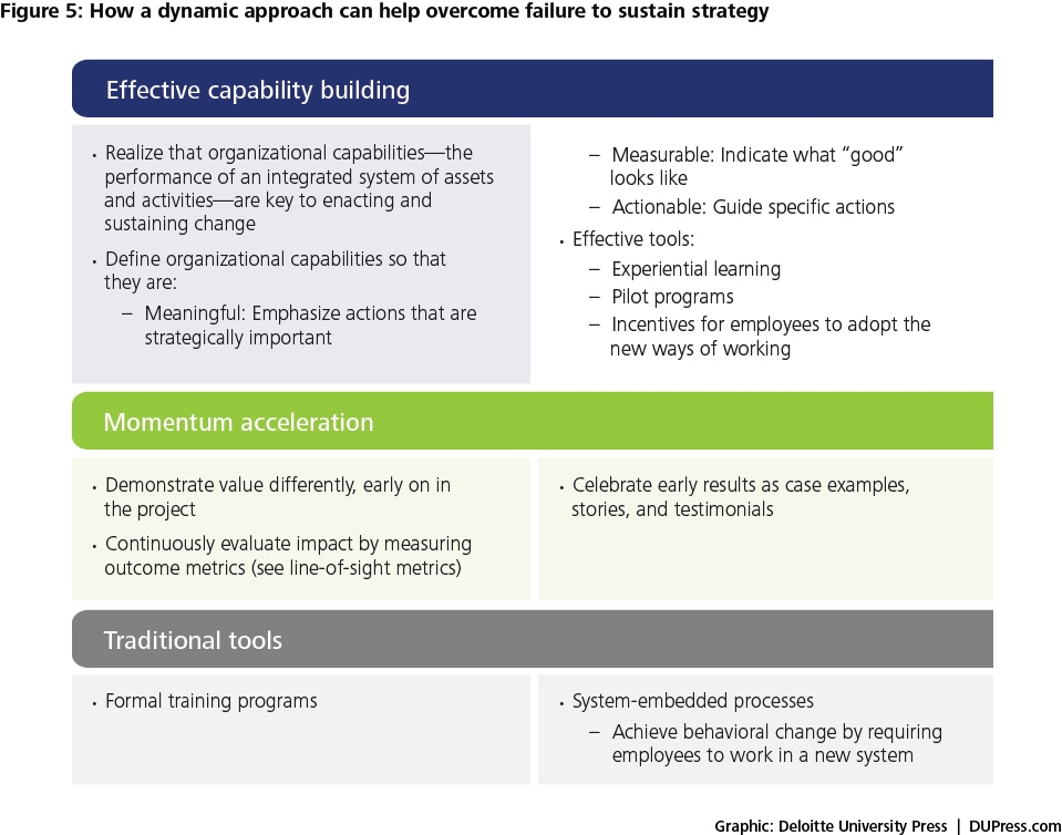 How To Make Strategic Planning Implementation Work All Corporate - how to make strategic planning implementation work
