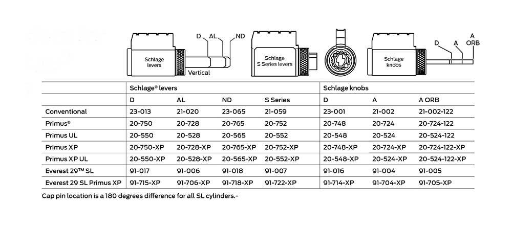 Schlage Nd80pdeu Wiring Diagram online wiring diagram