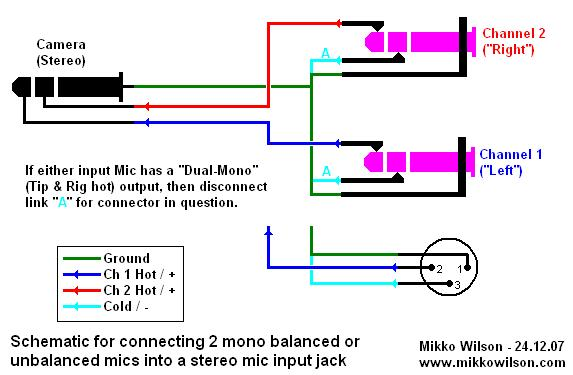 1 4 Stereo Plug Wiring Download Wiring Diagram