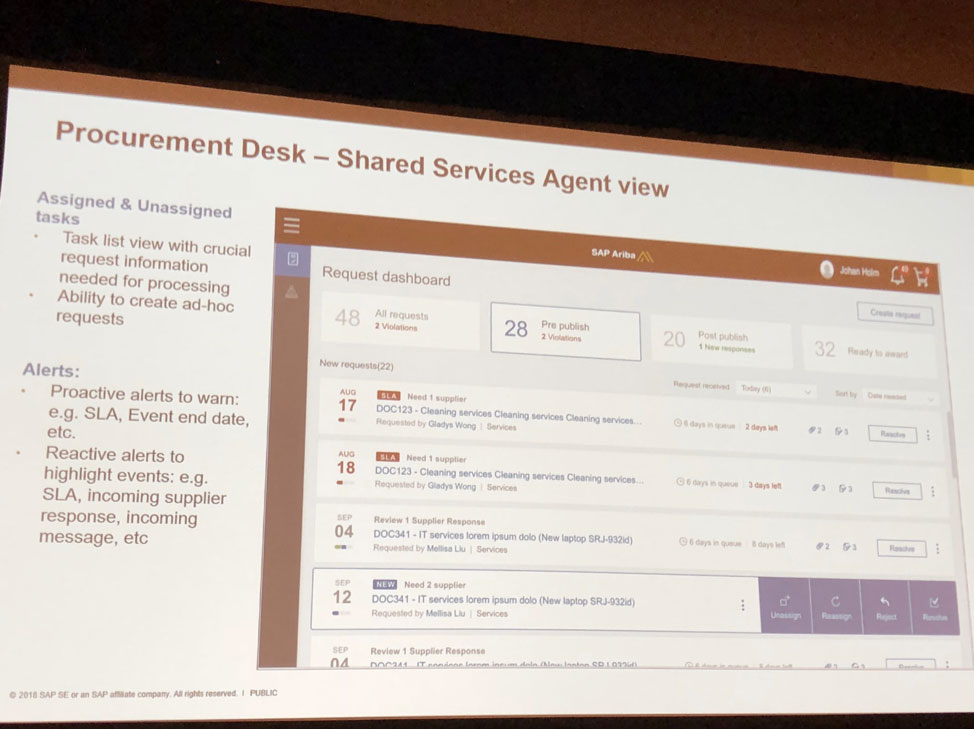 SAP Ariba Takes Aim at CoEs Services with Shared Services Offering