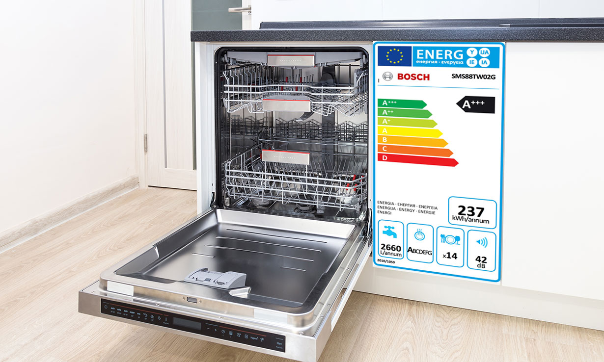 Dishwasher Brands Misleading Energy Claims By Some Dishwasher Brands Which News