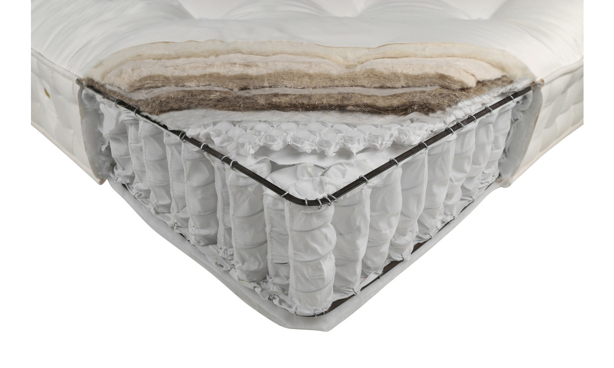 Quality Mattress Uk The Best Mattresses For Keeping Cool Which News