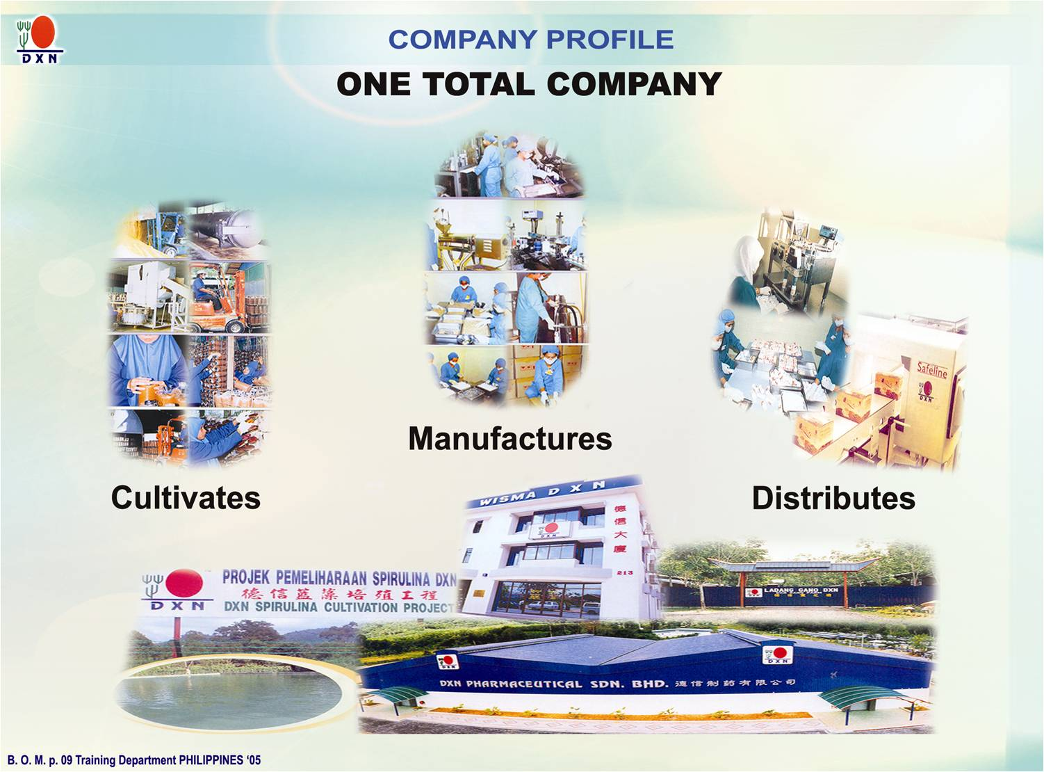 Dxn products submited images