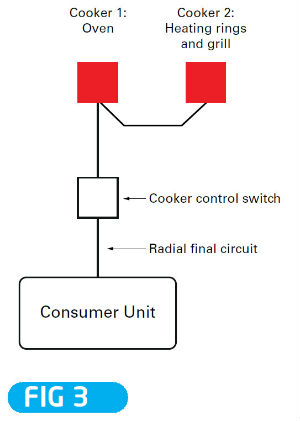 Wiring A Cooker Switch standard electrical wiring diagram