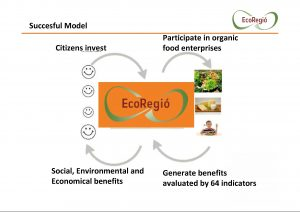 Ecoregió local strategy_2