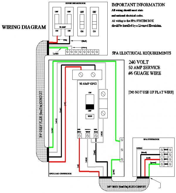 Spa Control Wiring Diagram Wiring Diagram