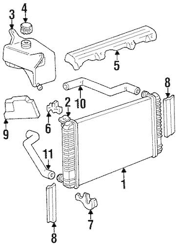 buick lesabre radiator