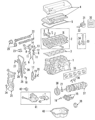 camry Diagrama del motor