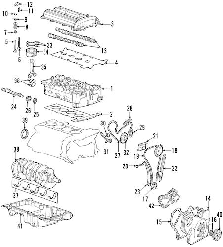 2010 chevy cobalt engine diagram oil dipstick