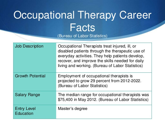 An overview of the career of an occupational therapist Homework Service