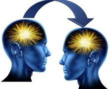 What Is Telepathy? How To Learn Telepathy