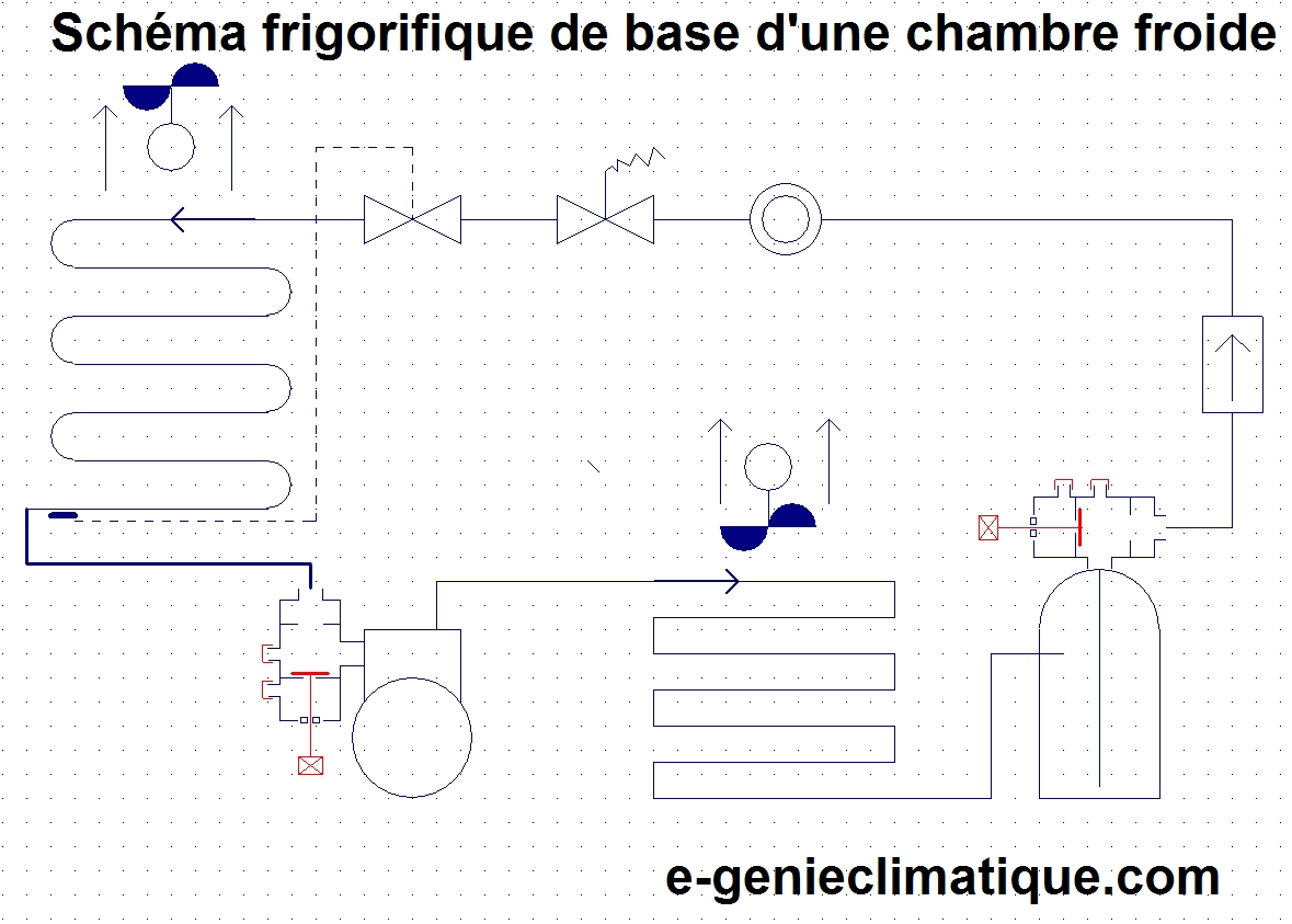 Chambre Froid Refrigeration Refrigeration Pump Down Circuit