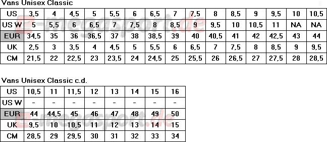 Manufacturer size chart