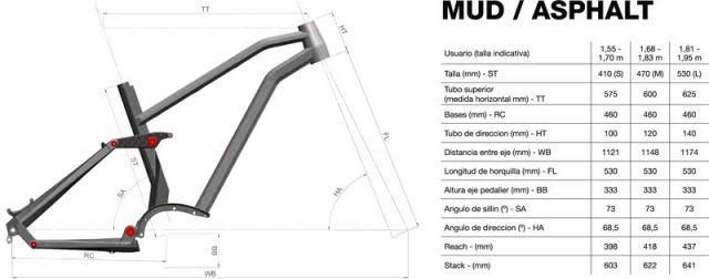 geometria-MUD