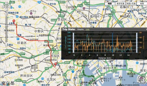 MAPサンライズー渋谷
