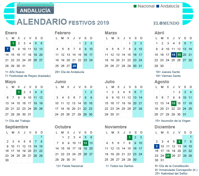 Calendario laboral de Andalucía 2019 días festivos, Semana Santa y