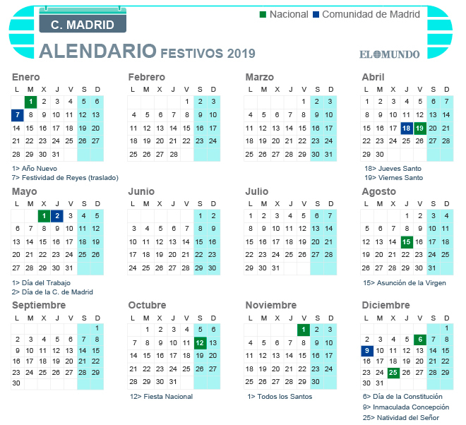 Calendario laboral 2019 de Madrid días festivos y puentes Madrid