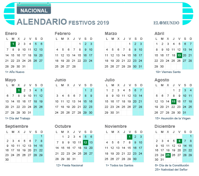 Calendario laboral de 2019 días festivos y puentes Economía
