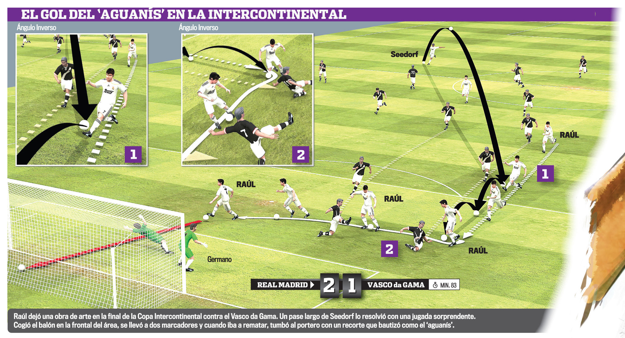 Arte Final English Real Madrid Raul S Goal That Stopped The World 20 Years On