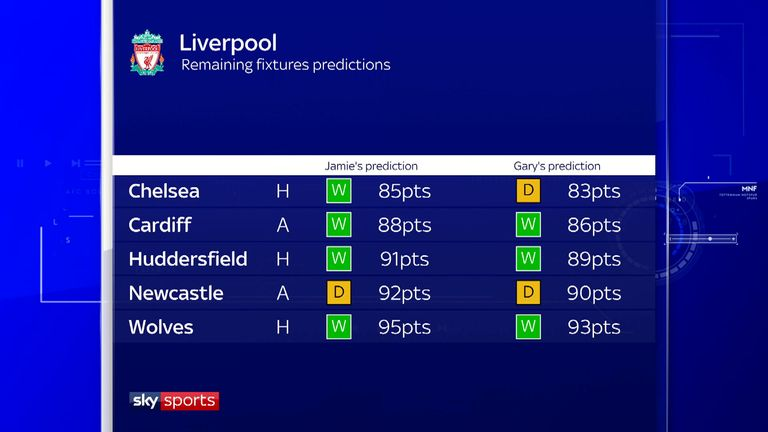 The Run In Gary Neville And Jamie Carragher Predict Premier League Title Race Football News
