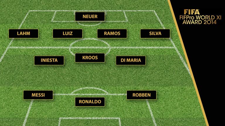 Fifpro World Xi Which 11 Players Made Fifa39s Team Of The
