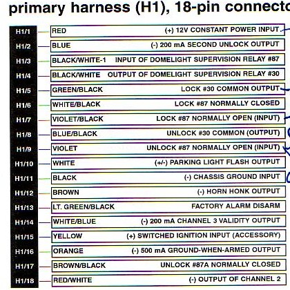 viper 211hv wiring diagram wiring diagram h8 rh 14 jfrd hexen hammer de