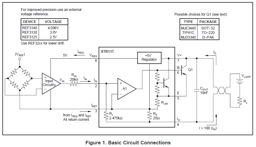 Resolved 4-20mA simulation circuit for PLC - Amplifiers forum