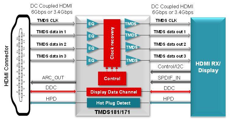 4k hdmi wire diagram