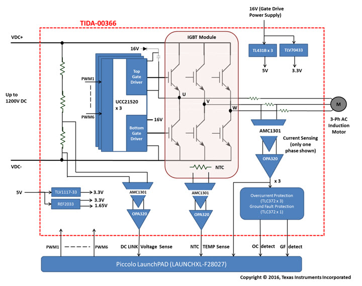How to reduce system cost in a three-phase IGBT-based inverter