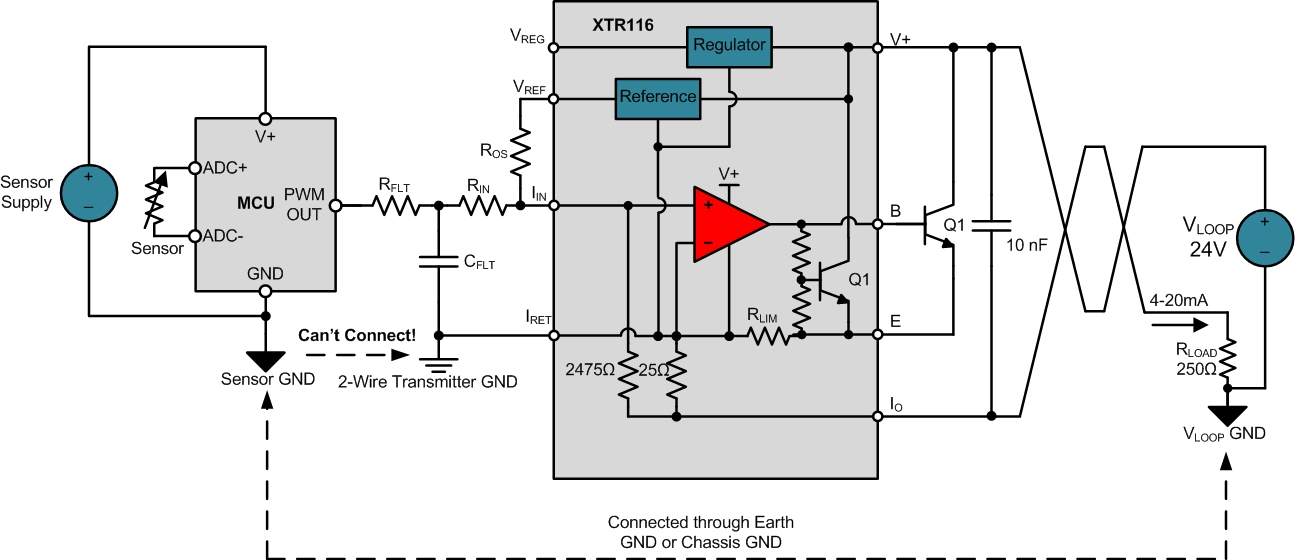 2-wire 4-20mA transmitters Controlling 2-Wire Transmitter Outputs