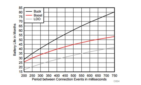 alkaline battery diagram alkaline aa batteries into