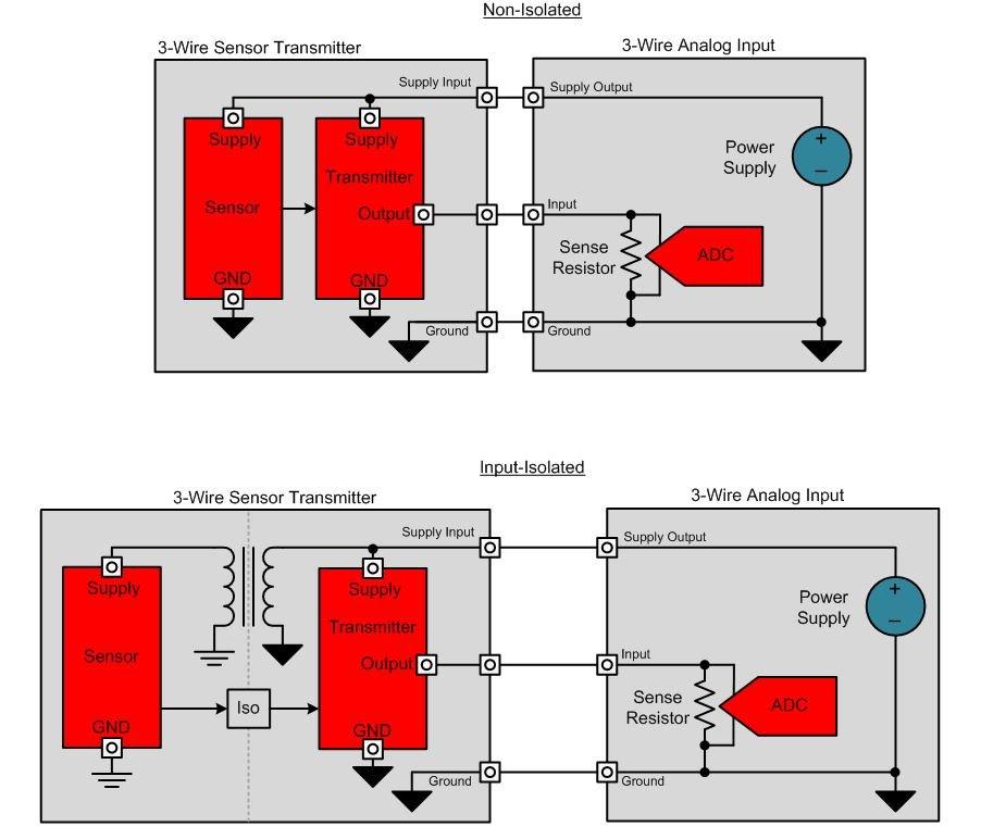 3 wire sensor wiring diagram wire dc sensor working principle volvo