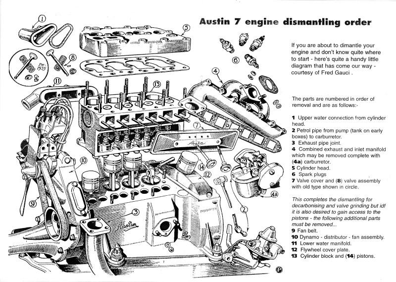 austin 7 chummy wiring diagram