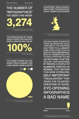 And infographic on infographics
