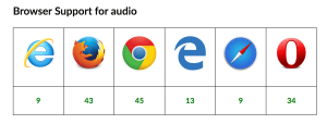CompatibleBrowsers