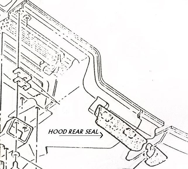 1970 Chevelle Ss Cowl Induction Wiring Diagram - Carbonvotemuditblog \u2022