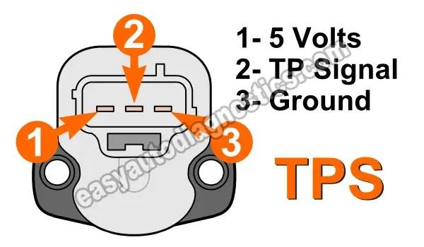 Part 1 -How to Test the Throttle Position Sensor (2000-2007 47L Dodge)