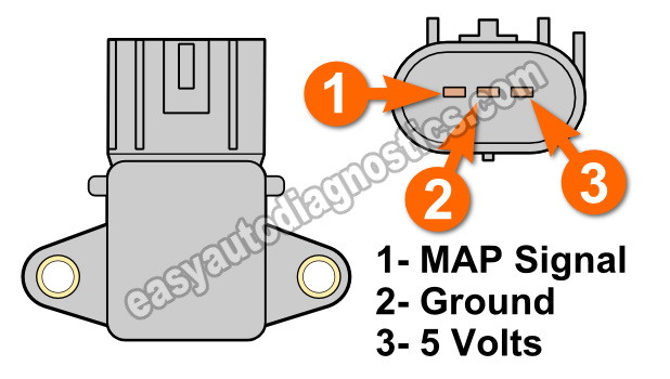 Part 1 -How to Test the MAP Sensor (2002-2009 47L Dodge)
