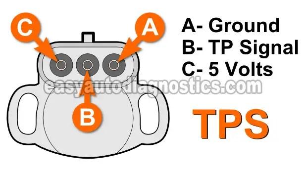 Part 1 -How to Test the Throttle Position Sensor (1986-1991 28L S10)