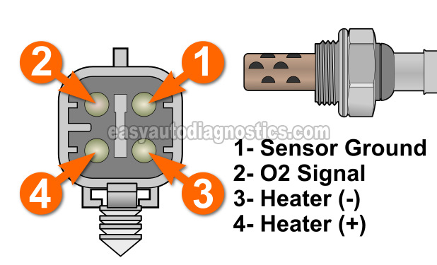 Part 1 -Oxygen Sensor Heater Test -P0135 (1995-97 25L Stratus/Cirrus)