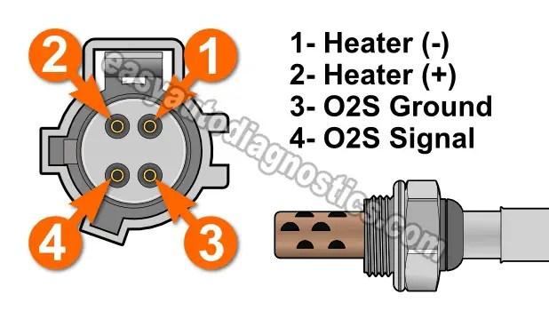 Part 1 -Oxygen Sensor Heater Test -P0135 (1998-2000 25L Stratus/Cirrus)