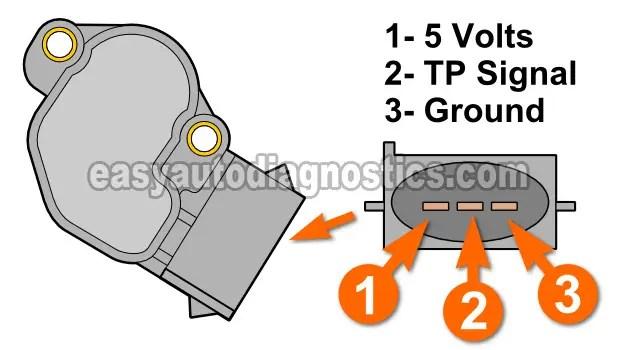 Ford Tps Wiring Diagram circuit diagram template