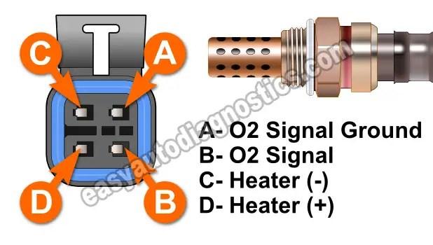 Part 1 -Oxygen Sensor Heater Test -P0141 (22L Chevy S10 - GMC Sonoma)