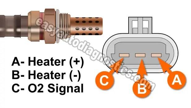 Universal Oxygen Sensor Wiring Diagram - Wwwcaseistore \u2022