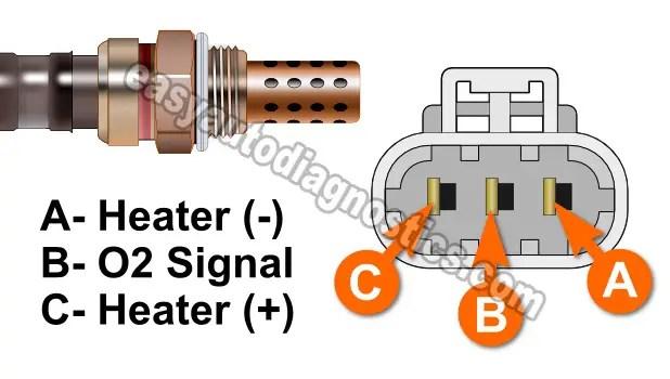 Part 1 -3-Wire Oxygen Sensor Heater Test (1994-1995 30L Pathfinder
